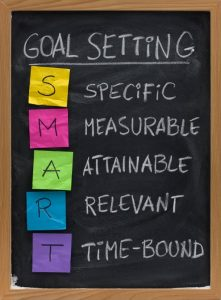 Picture showing a goal setting board
